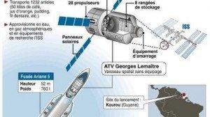 Ariane 5 et son cargo ATV lancé de Guyane le 29-07-2014  02