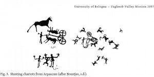 pétroglyphes de la vallée de Whakhan 02
