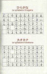 Hiragana et Katakana